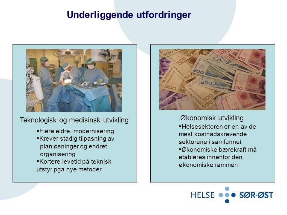 Underliggende utfordringer Teknologisk og medisinsk utvikling Økonomisk utvikling  Flere eldre, modernisering  Krever stadig tilpasning av planløsni