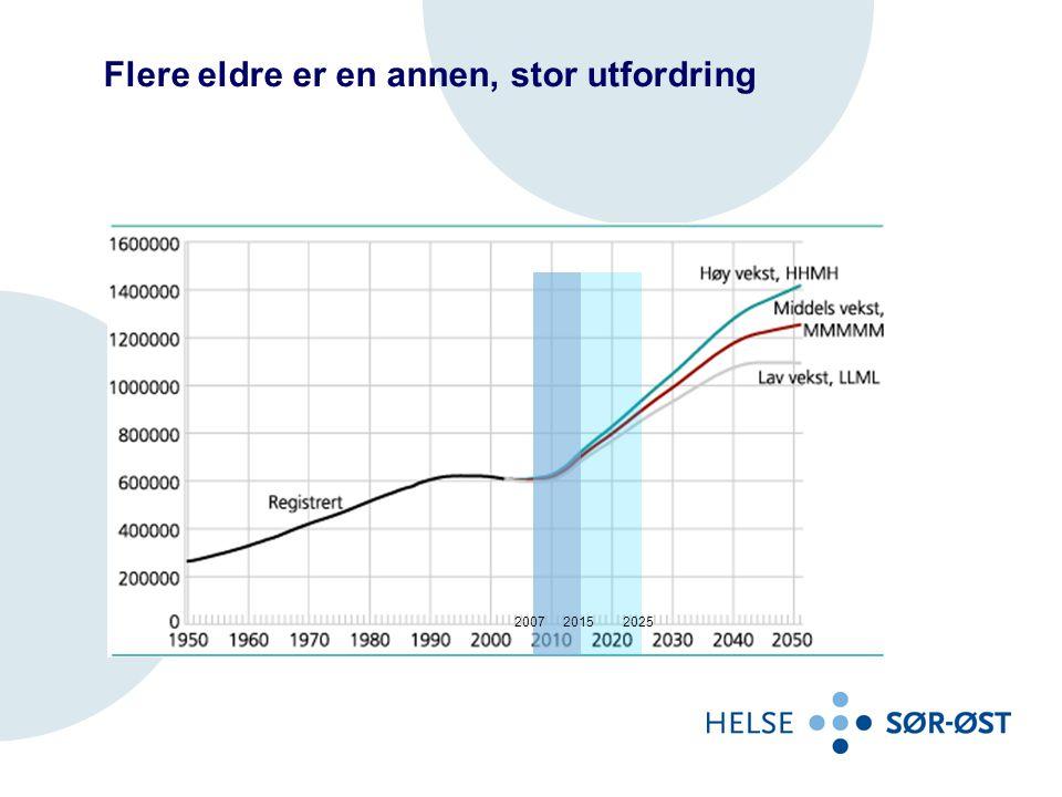 Salgsprosess i Helse Sør-Øst Fremover, ønsket situasjon: Det er gjennomført et utredningsprosjektet og fremlagt rapport om hvordan salgsprosessen skal gjennomføres i Helse Sør-Øst RHF.
