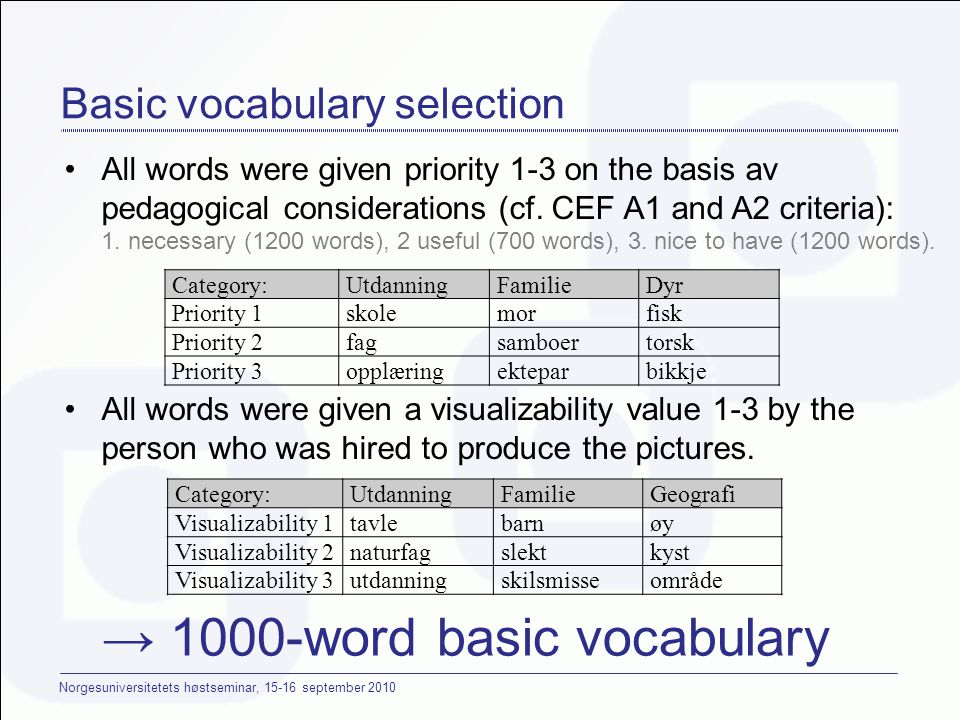 Norgesuniversitetets høstseminar, 15-16 september 2010 Basic vocabulary selection •All words were given priority 1-3 on the basis av pedagogical consi