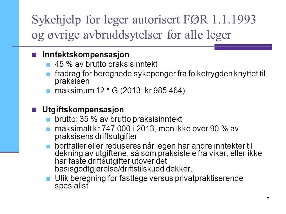 18 Case 1 – sykehjelp for fastlege  Fastlege Anne Hansen er 35 år  Autorisert i 2007  Egen fastlegepraksis fra 1.1.2010  Brutto omsetning kr 1 400 000  Blir syk i tre måneder  Kollegial vikarordning, ergo  er selv ansvarlig for praksisutgiftene