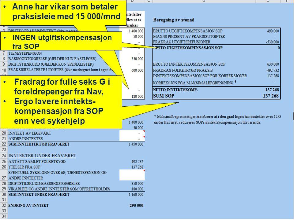 24 Case 2 – vikar for fastlege  Allmennlege Hans Hansen,  gift med Anne Hansen  Autorisert 2009  Jobber som vikar for fastlege
