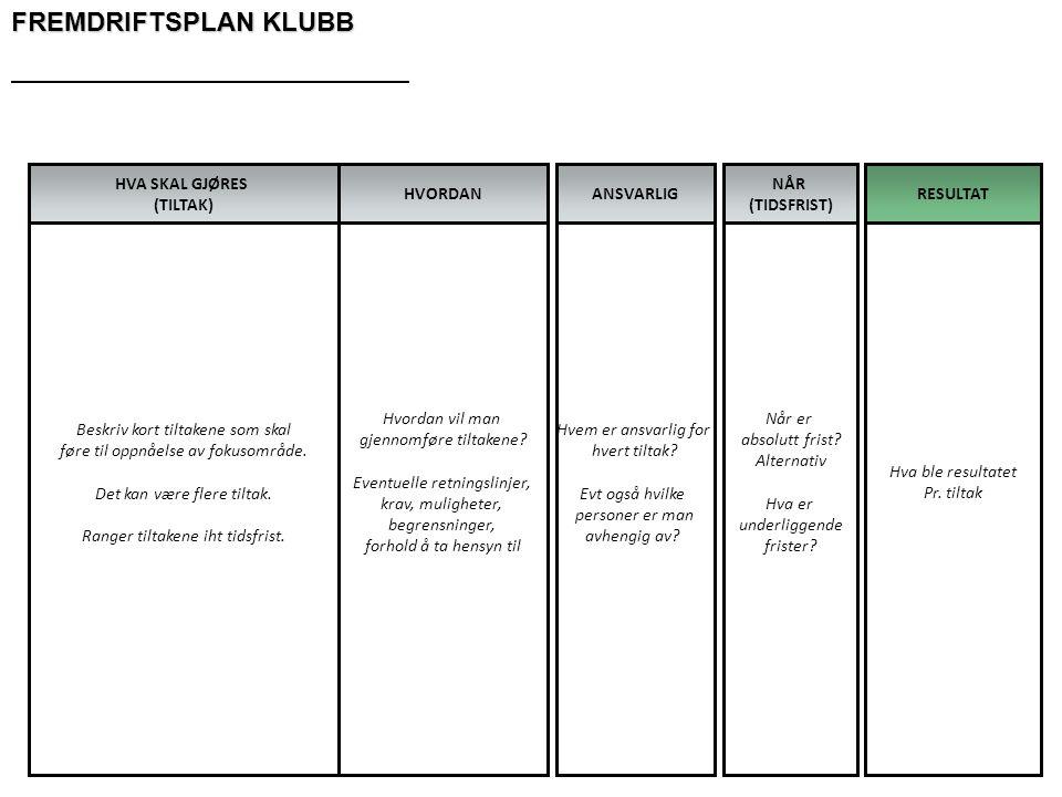 Beskriv kort tiltakene som skal føre til oppnåelse av fokusområde. Det kan være flere tiltak. Ranger tiltakene iht tidsfrist. Hvem er ansvarlig for hv