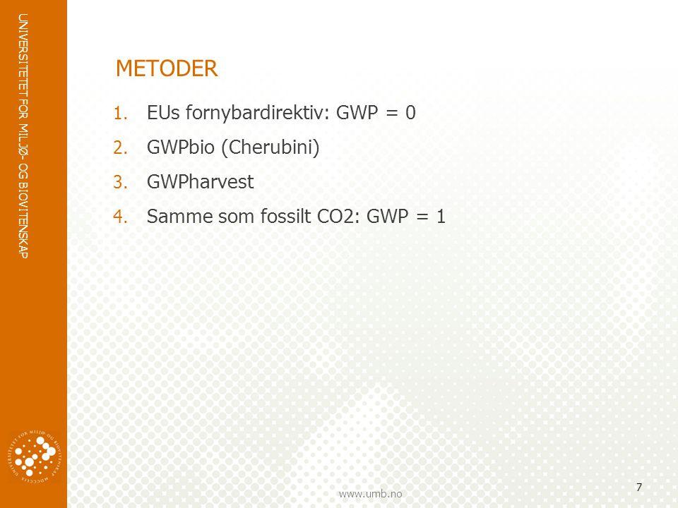 UNIVERSITETET FOR MILJØ- OG BIOVITENSKAP www.umb.no 7 METODER 1. EUs fornybardirektiv: GWP = 0 2. GWPbio (Cherubini) 3. GWPharvest 4. Samme som fossil