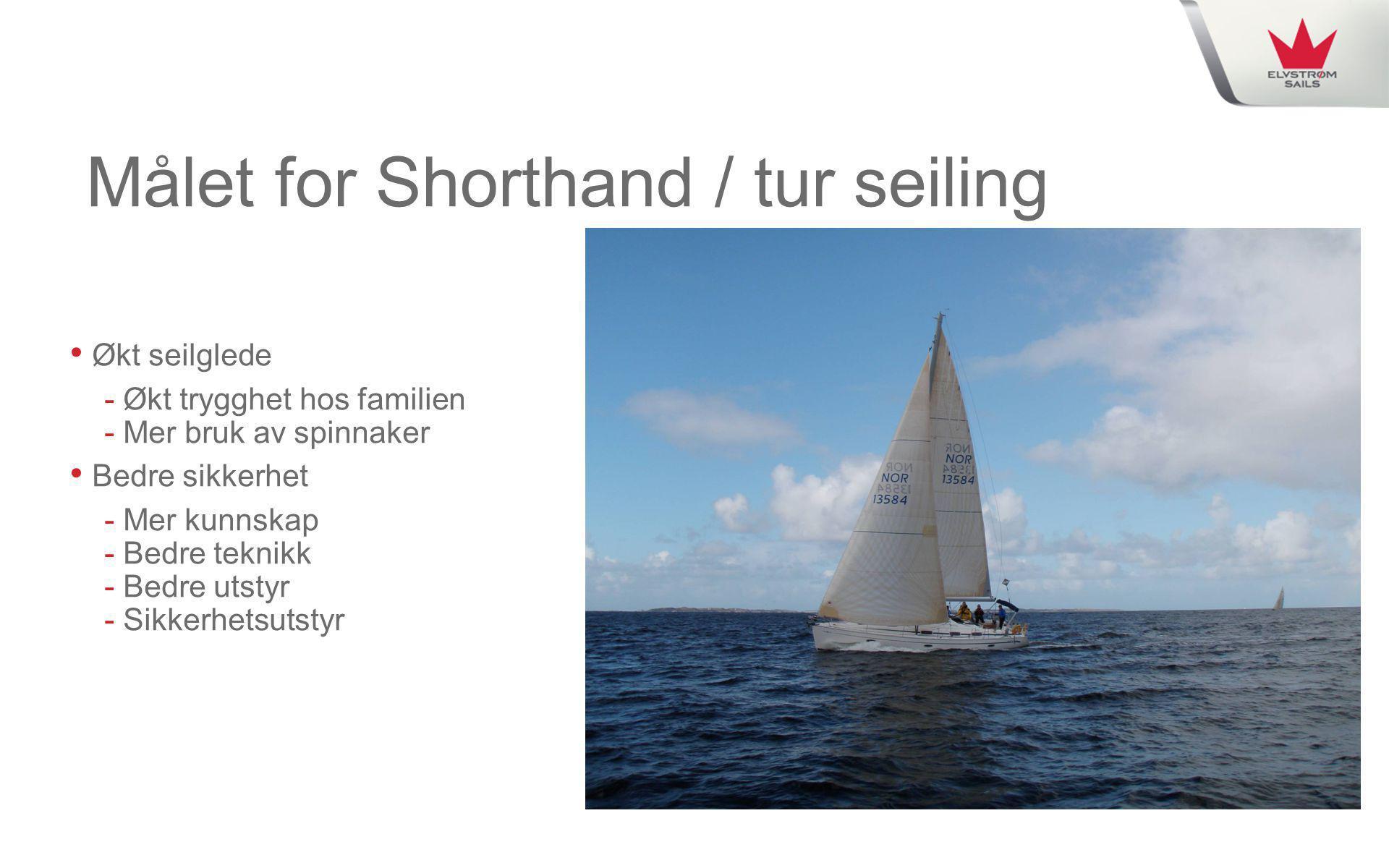 Målet for Shorthand / tur seiling • Økt seilglede - Økt trygghet hos familien - Mer bruk av spinnaker • Bedre sikkerhet - Mer kunnskap - Bedre teknikk
