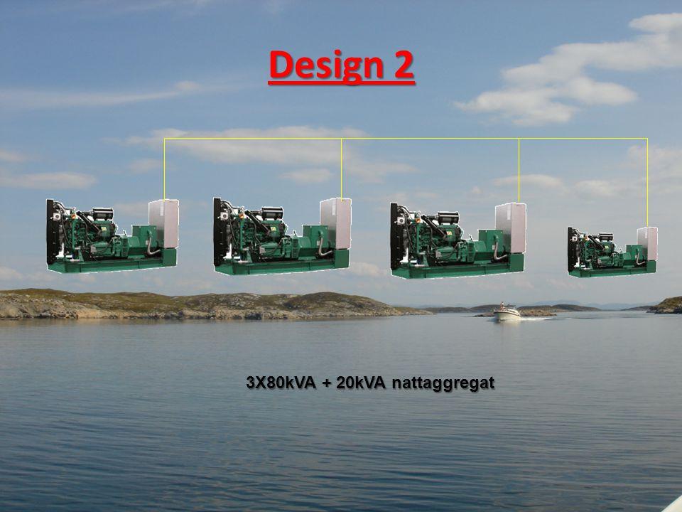 Enkeltaggregater 20kVA / 80kVA / 200kVA