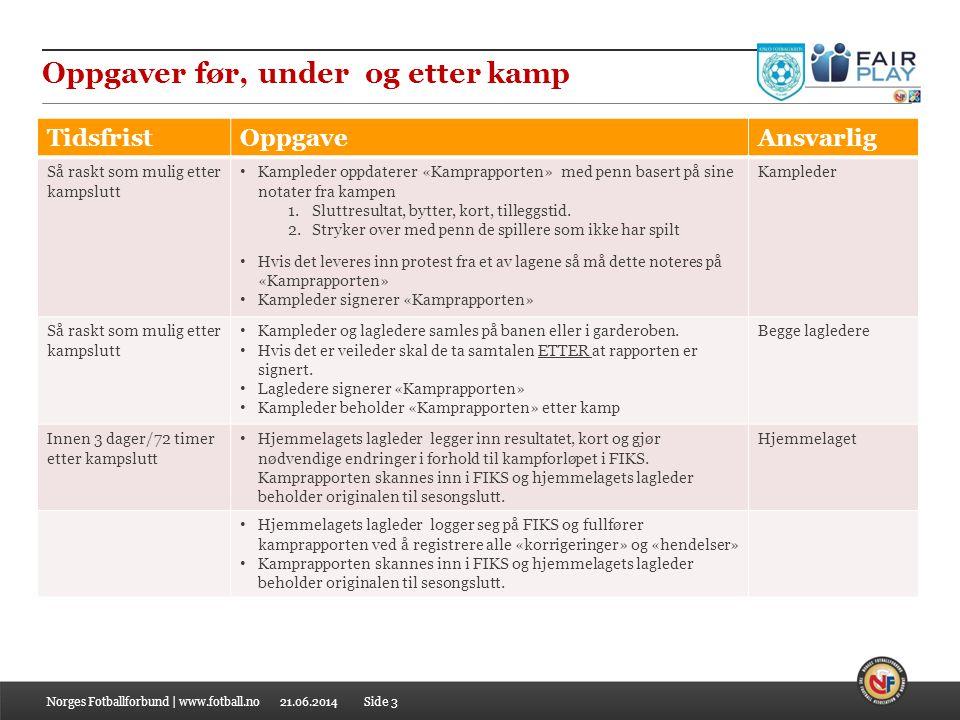 21.06.2014 Datakvalitet på fotball.no Norges Fotballforbund | www.fotball.noSide 4