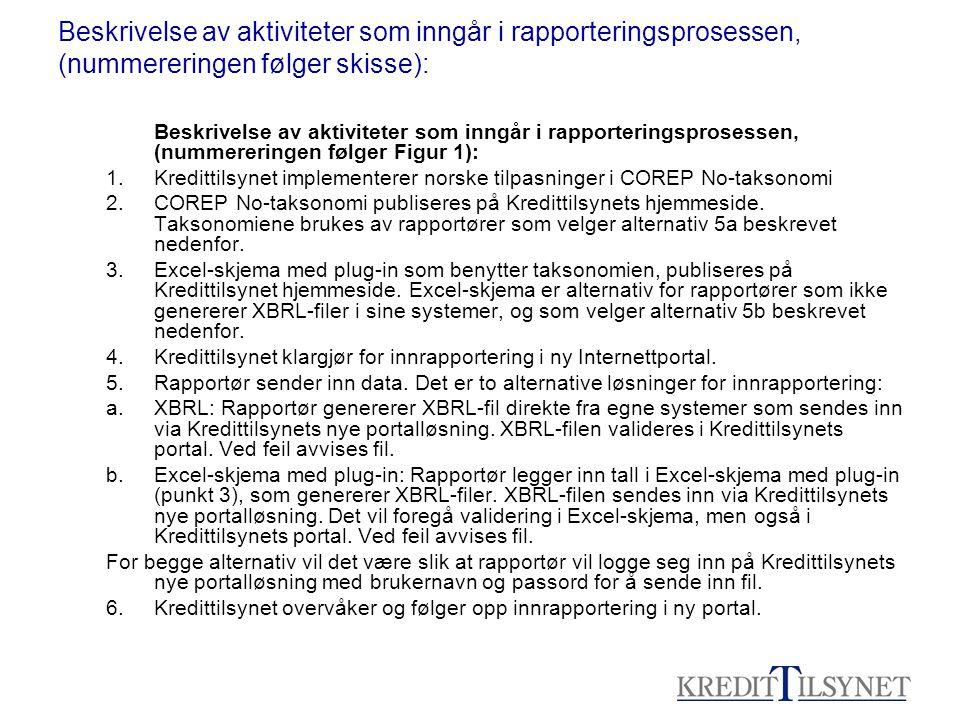 Beskrivelse av aktiviteter som inngår i rapporteringsprosessen, (nummereringen følger skisse): Beskrivelse av aktiviteter som inngår i rapporteringsprosessen, (nummereringen følger Figur 1): 1.Kredittilsynet implementerer norske tilpasninger i COREP No-taksonomi 2.COREP No-taksonomi publiseres på Kredittilsynets hjemmeside.