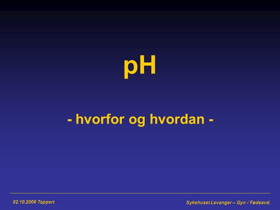 Sykehuset Levanger – Gyn / Fødeavd. 02.10.2006 Tappert pH - hvorfor og hvordan -