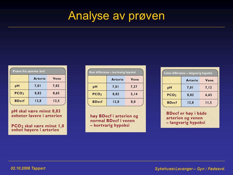 02.10.2006 Tappert Sykehuset Levanger – Gyn / Fødeavd. Analyse av prøven