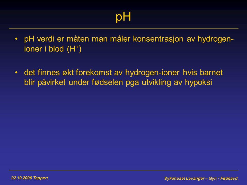 02.10.2006 Tappert Sykehuset Levanger – Gyn / Fødeavd. Normal syrebaseverdier