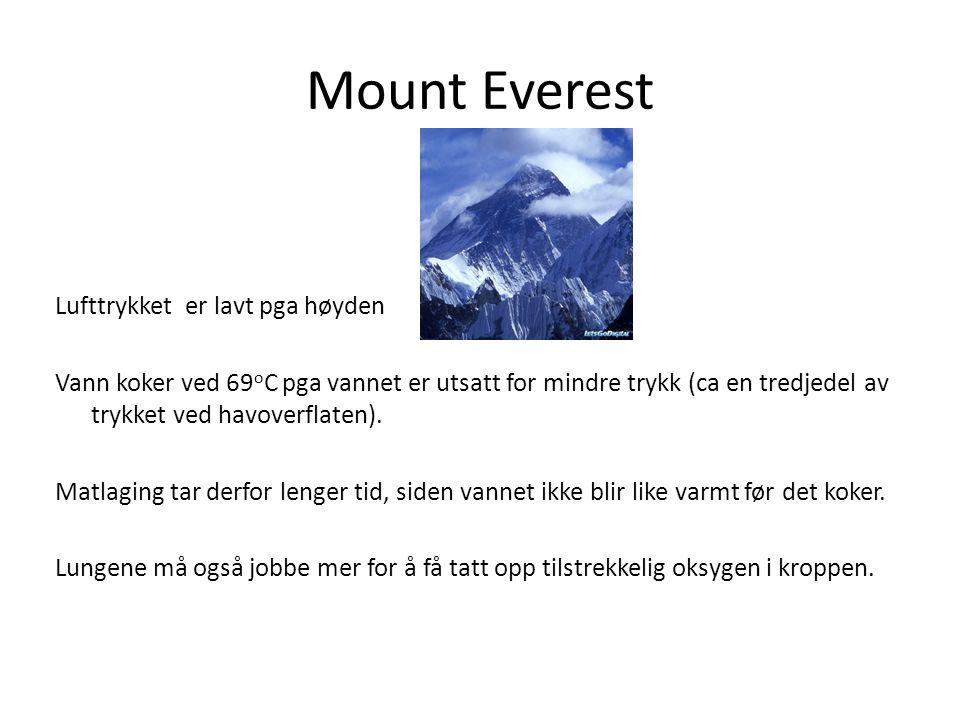 Mount Everest Lufttrykket er lavt pga høyden Vann koker ved 69 o C pga vannet er utsatt for mindre trykk (ca en tredjedel av trykket ved havoverflaten