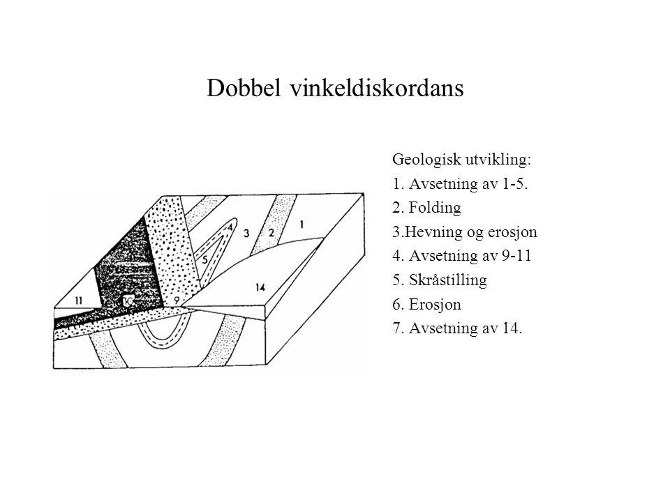 Dobbel vinkeldiskordans Geologisk utvikling: 1. Avsetning av 1-5. 2. Folding 3.Hevning og erosjon 4. Avsetning av 9-11 5. Skråstilling 6. Erosjon 7. A