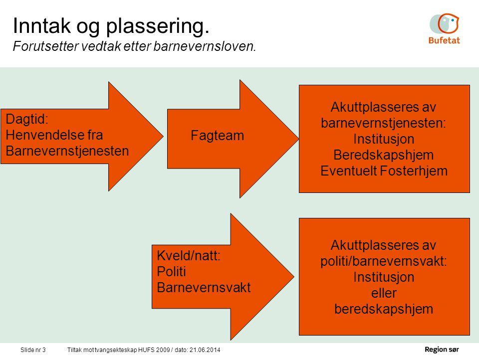 Slide nr 3Tiltak mot tvangsekteskap HUFS 2009 / dato: 21.06.2014 Inntak og plassering. Forutsetter vedtak etter barnevernsloven. Dagtid: Henvendelse f