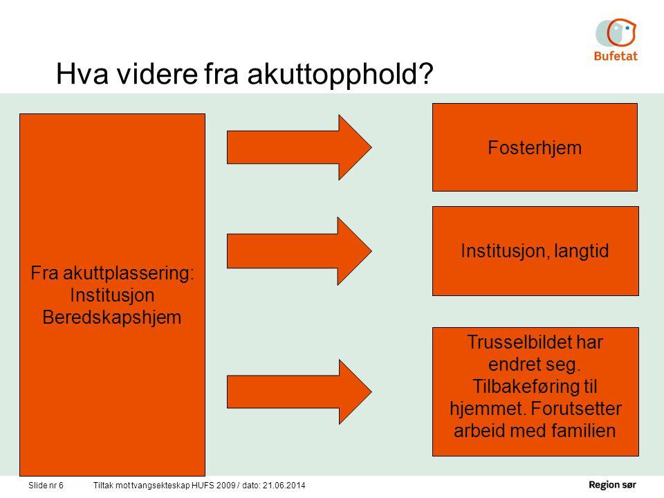 Hva videre fra akuttopphold? Slide nr 6Tiltak mot tvangsekteskap HUFS 2009 / dato: 21.06.2014 Fra akuttplassering: Institusjon Beredskapshjem Fosterhj