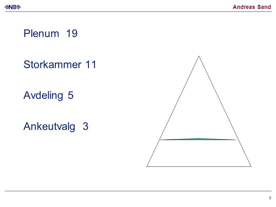 Andreas Sand Rettskildegrunnlaget for tolking av art.