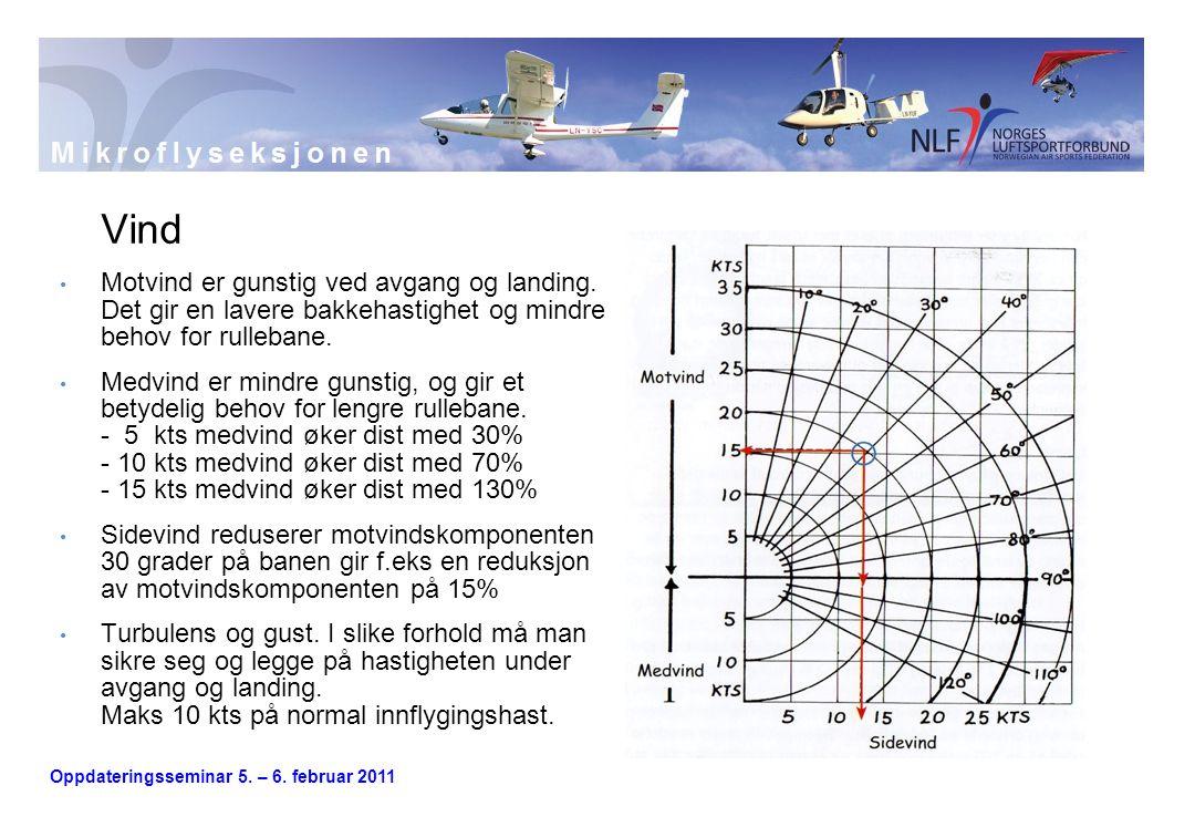 Oppdateringsseminar 5. – 6. februar 2011 Vind • Motvind er gunstig ved avgang og landing. Det gir en lavere bakkehastighet og mindre behov for rulleba