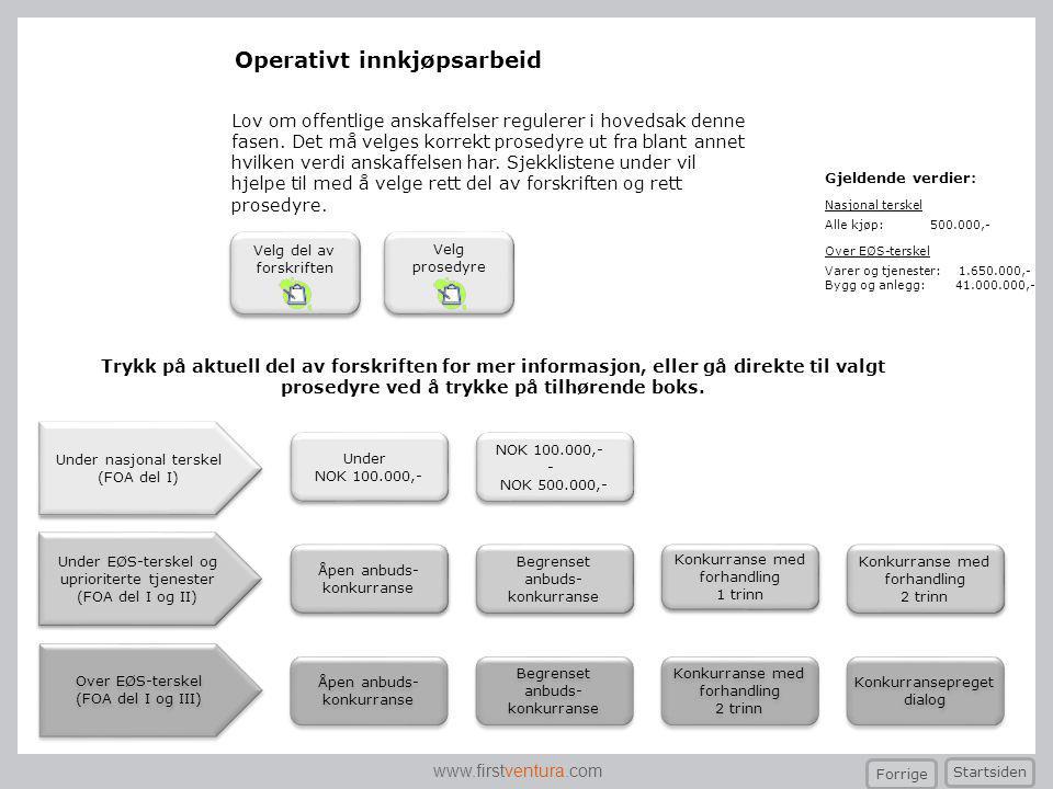 www.firstventura.com Under nasjonal terskel - Enkel anskaffelse Utarbeide forespørsel Valg av evalueringskrit.