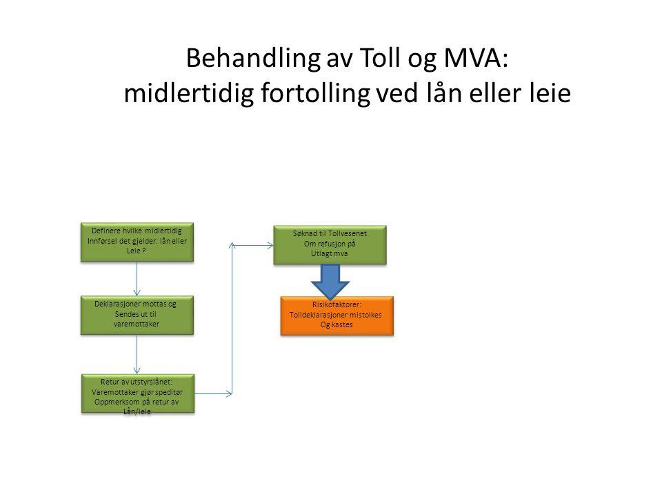 Behandling av Toll og MVA: midlertidig fortolling ved testing /demontasjon Definere hvilke midlertidig Innførsel det gjelder Definere hvilke midlertidig Innførsel det gjelder Oppbevaring og samling av Deklarasjoner,.