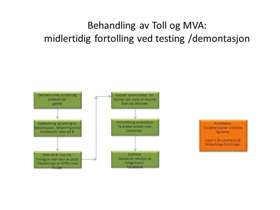 Behandling av Toll og MVA: midlertidig fortolling ved testing /demontasjon Definere hvilke midlertidig Innførsel det gjelder Definere hvilke midlertid