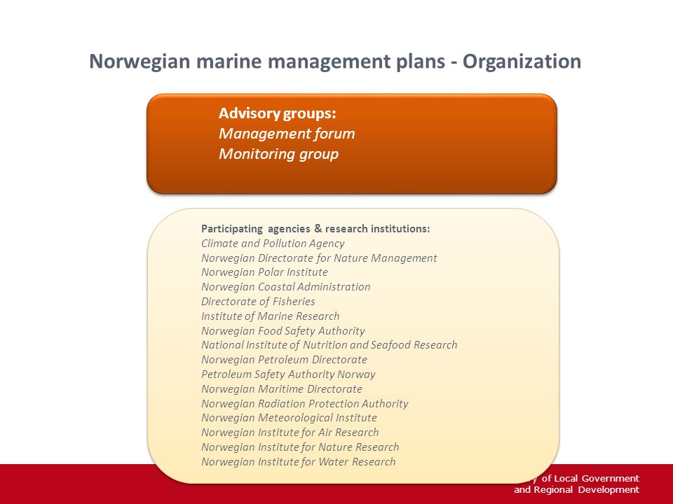 Norwegian Ministry of Local Government and Regional Development Advisory groups: Management forum Monitoring group Advisory groups: Management forum Monitoring group Norwegian marine management plans - Organization Participating agencies & research institutions: Climate and Pollution Agency Norwegian Directorate for Nature Management Norwegian Polar Institute Norwegian Coastal Administration Directorate of Fisheries Institute of Marine Research Norwegian Food Safety Authority National Institute of Nutrition and Seafood Research Norwegian Petroleum Directorate Petroleum Safety Authority Norway Norwegian Maritime Directorate Norwegian Radiation Protection Authority Norwegian Meteorological Institute Norwegian Institute for Air Research Norwegian Institute for Nature Research Norwegian Institute for Water Research Participating agencies & research institutions: Climate and Pollution Agency Norwegian Directorate for Nature Management Norwegian Polar Institute Norwegian Coastal Administration Directorate of Fisheries Institute of Marine Research Norwegian Food Safety Authority National Institute of Nutrition and Seafood Research Norwegian Petroleum Directorate Petroleum Safety Authority Norway Norwegian Maritime Directorate Norwegian Radiation Protection Authority Norwegian Meteorological Institute Norwegian Institute for Air Research Norwegian Institute for Nature Research Norwegian Institute for Water Research