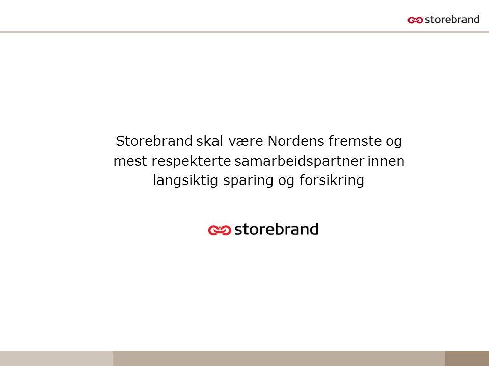 Storebrand skal være Nordens fremste og mest respekterte samarbeidspartner innen langsiktig sparing og forsikring