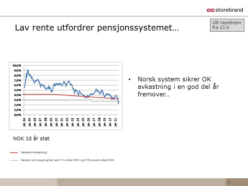 Lav rente utfordrer pensjonssystemet… • Norsk system sikrer OK avkastning i en god del år fremover.. 3 NOK 10 år stat Garantert avkastning Garanti ved