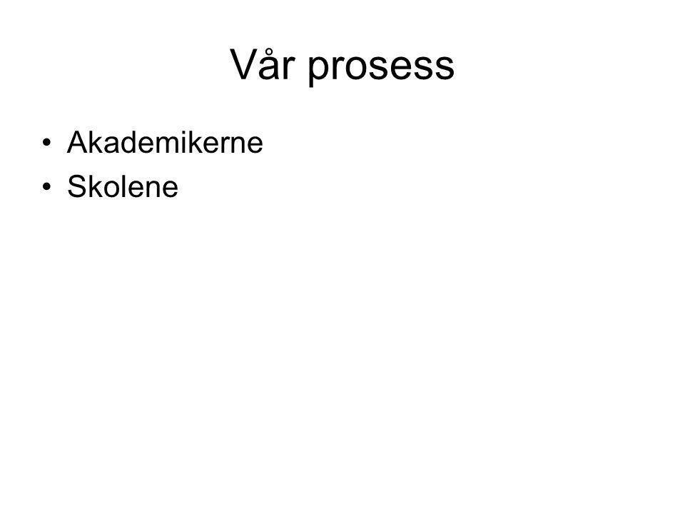 Vår prosess •Akademikerne •Skolene