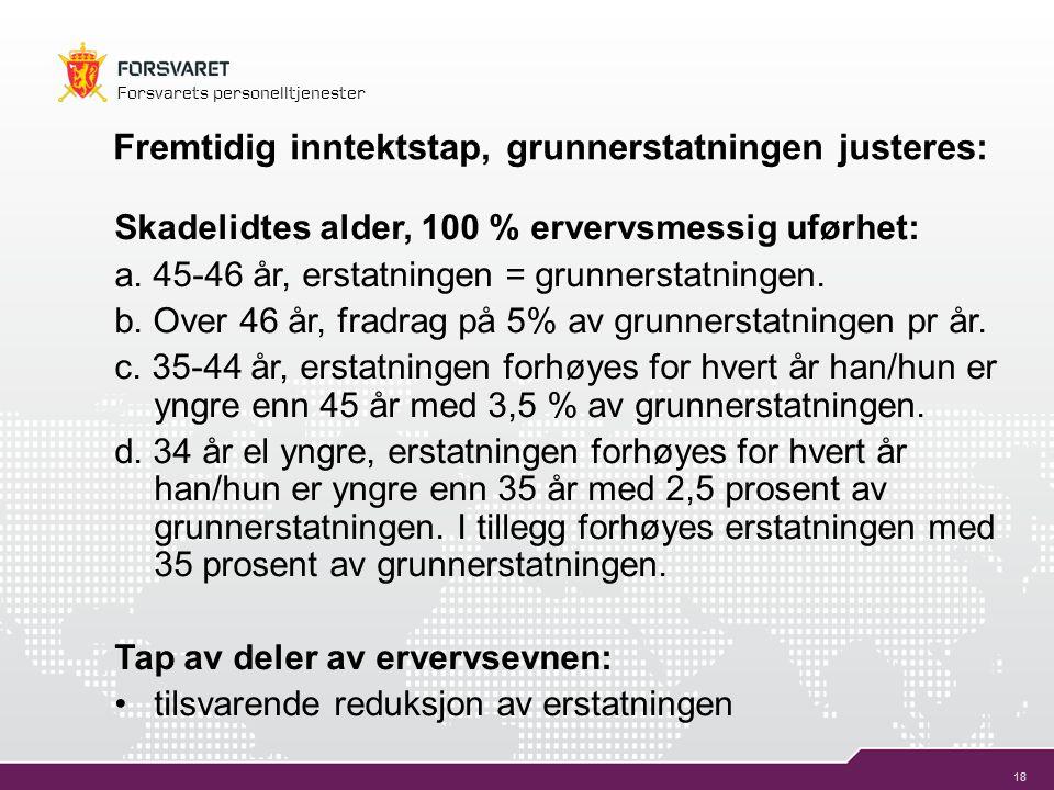 18 Forsvarets personelltjenester Fremtidig inntektstap, grunnerstatningen justeres: Skadelidtes alder, 100 % ervervsmessig uførhet: a. 45-46 år, ersta