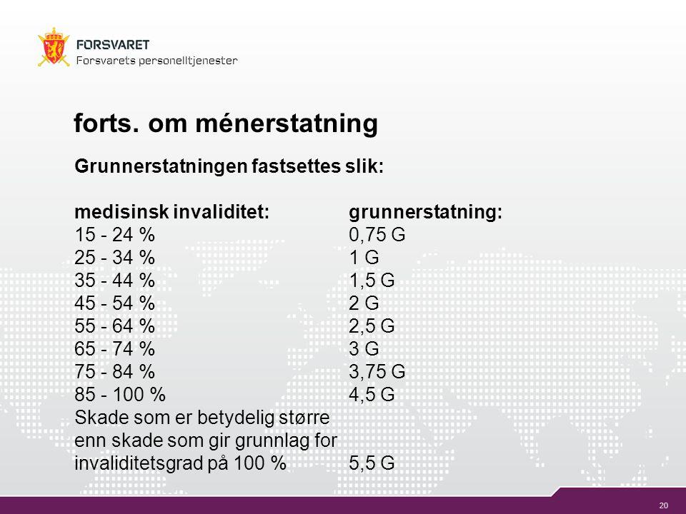 20 Forsvarets personelltjenester forts. om ménerstatning Grunnerstatningen fastsettes slik: medisinsk invaliditet: grunnerstatning: 15 - 24 % 0,75 G 2