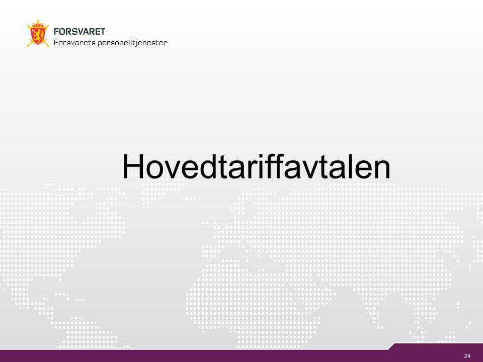 24 Forsvarets personelltjenester Hovedtariffavtalen