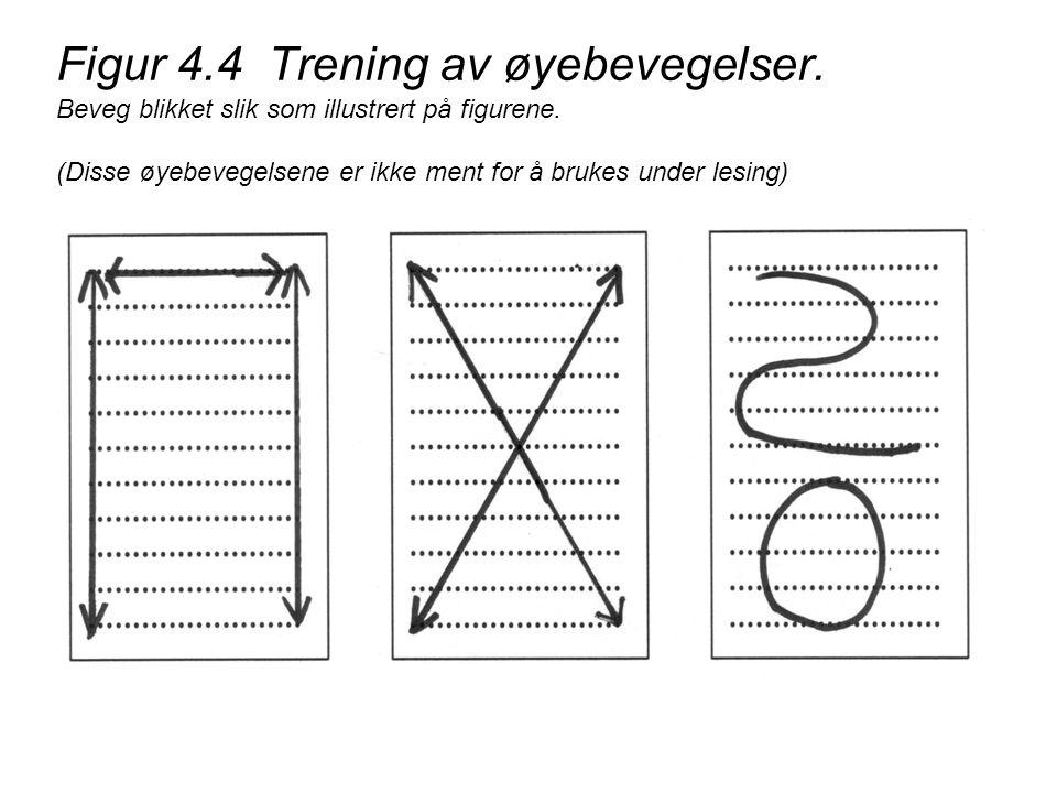 Figur 4.4 Trening av øyebevegelser. Beveg blikket slik som illustrert på figurene. (Disse øyebevegelsene er ikke ment for å brukes under lesing)