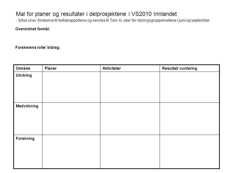 Mal for planer og resultater i delprosjektene i VS2010 Innlandet - fylles ut av forskerne til tertialrapportene og sendes til Tom to uker før styrings