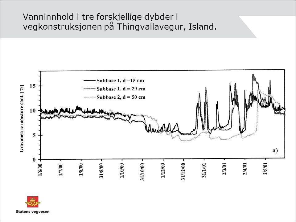 Senkning av grunnvannsnivå Poresugs- kurve Grunn- vannsnivå Tett overflate Betydning av redusert grunnvannstand HH Senket grunn- vannstand