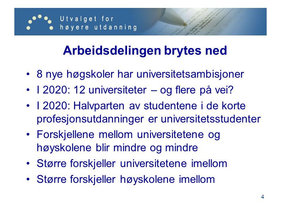 5 Dagens system fragmenterer forskerutdanningen •18 institusjoner har rett til å tildele doktorgrad – og det blir stadig flere •16 dr.gradsutdanninger i høyskolene siden 2000 – ønsker om 20-25 til •Små miljøer og få uteksaminerte fra nye dr.gradsutdanninger = lavere kvalitet