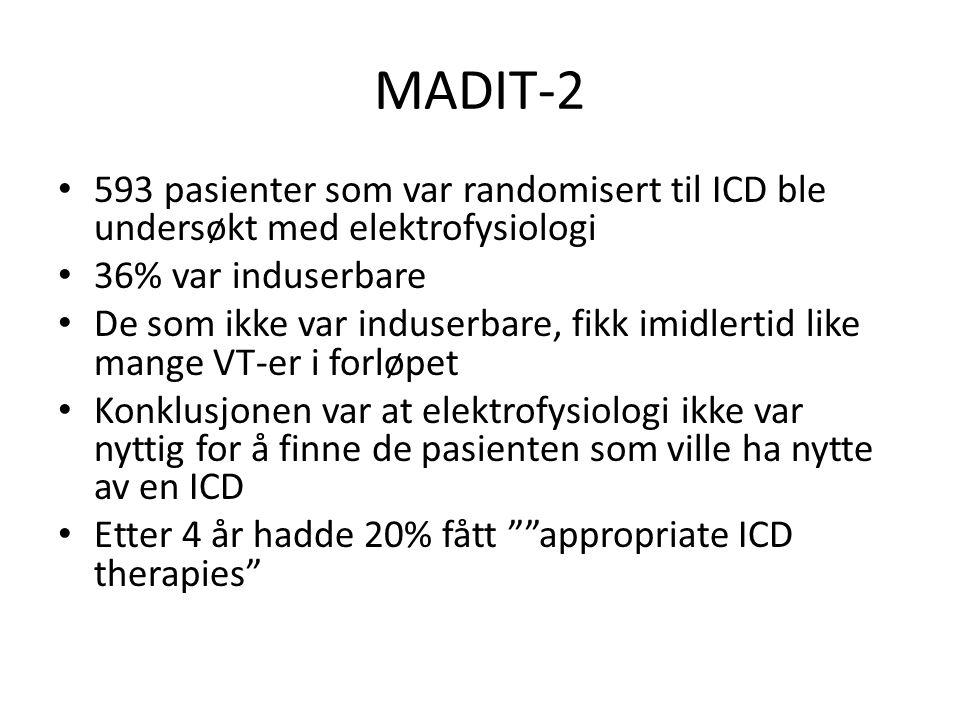 MADIT-2 • 593 pasienter som var randomisert til ICD ble undersøkt med elektrofysiologi • 36% var induserbare • De som ikke var induserbare, fikk imidlertid like mange VT-er i forløpet • Konklusjonen var at elektrofysiologi ikke var nyttig for å finne de pasienten som ville ha nytte av en ICD • Etter 4 år hadde 20% fått appropriate ICD therapies