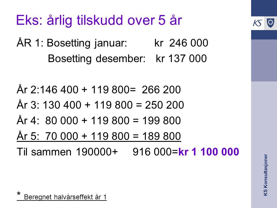 KS Konsultasjoner Eks: årlig tilskudd over 5 år ÅR 1: Bosetting januar: kr 246 000 Bosetting desember: kr 137 000 År 2:146 400 + 119 800= 266 200 År 3