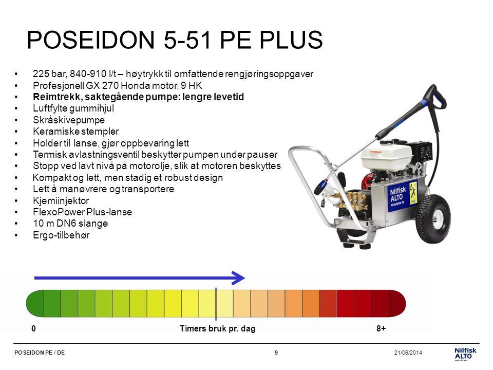 10 21/06/2014POSEIDON PE / DE10 POSEIDON 5-59 PE •250 bar, 930-1000 l/t – høytrykk til krevende og kraftig rengjøring •Industriel GX 390 Honda motor, 13 HK (kjører med 11 HK) •Luftfylte gummihjul •Akseltrekk, skråskivepumpe •Keramiske stempler •Holder til lanse, gjør oppbevaring lett •Termisk avlastningsventil beskytter pumpen under pauser •Stopp ved lavt nivå på motorolje, slik at motoren beskyttes •Kompakt og lett, har stadig et robust design •Lett å manøvrere og transportere •Kjemiinjektor •FlexoPower Plus-lanse •10 m DN6 slange •Ergo-tilbehør 0Timers bruk pr.