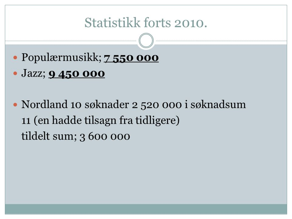 Statistikk forts 2010.