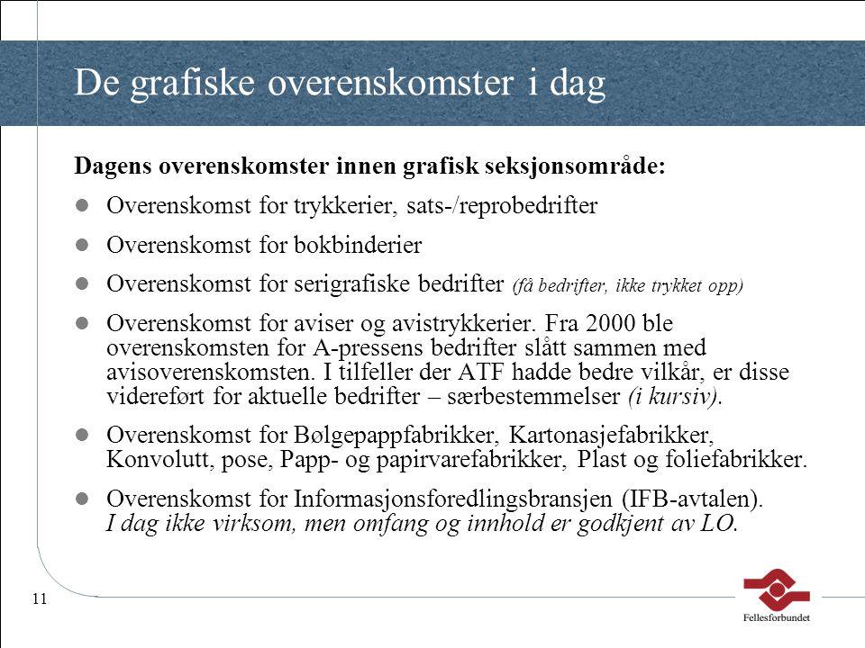 11 De grafiske overenskomster i dag Dagens overenskomster innen grafisk seksjonsområde:  Overenskomst for trykkerier, sats-/reprobedrifter  Overensk