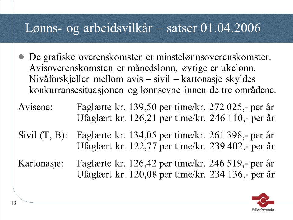 13 Lønns- og arbeidsvilkår – satser 01.04.2006  De grafiske overenskomster er minstelønnsoverenskomster. Avisoverenskomsten er månedslønn, øvrige er