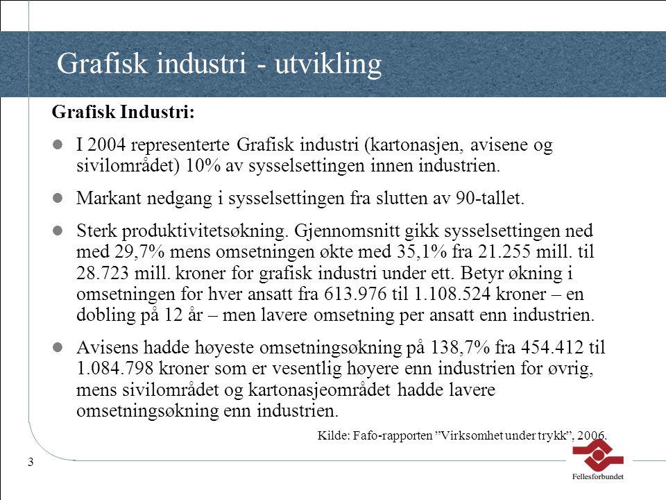 3 Grafisk industri - utvikling Grafisk Industri:  I 2004 representerte Grafisk industri (kartonasjen, avisene og sivilområdet) 10% av sysselsettingen