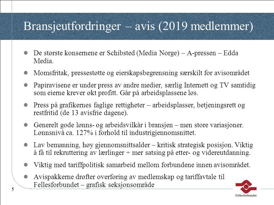 5 Bransjeutfordringer – avis (2019 medlemmer)  De største konsernene er Schibsted (Media Norge) – A-pressen – Edda Media.  Momsfritak, pressestøtte