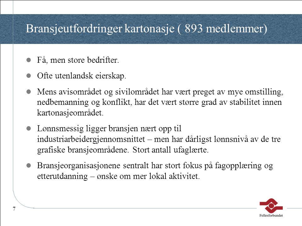 8 De grafiske fagforeningene per januar 2007 Avdelinger med tillitsvalgte på heltid:  Avd.
