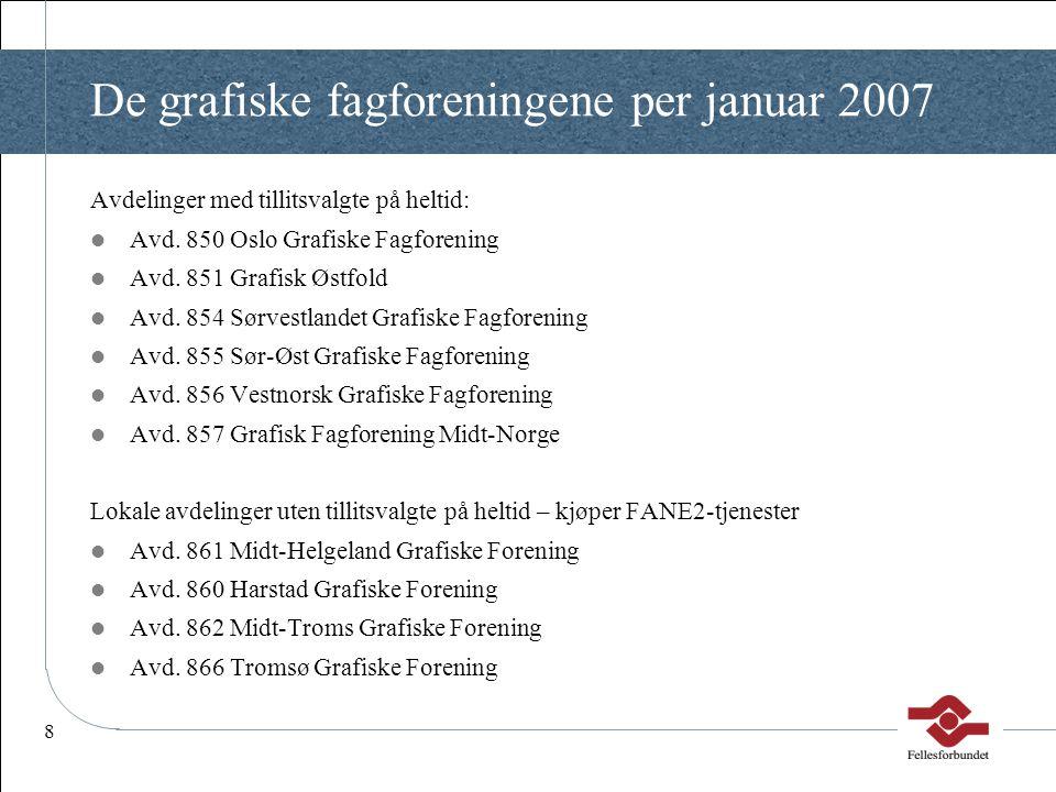 8 De grafiske fagforeningene per januar 2007 Avdelinger med tillitsvalgte på heltid:  Avd. 850 Oslo Grafiske Fagforening  Avd. 851 Grafisk Østfold 