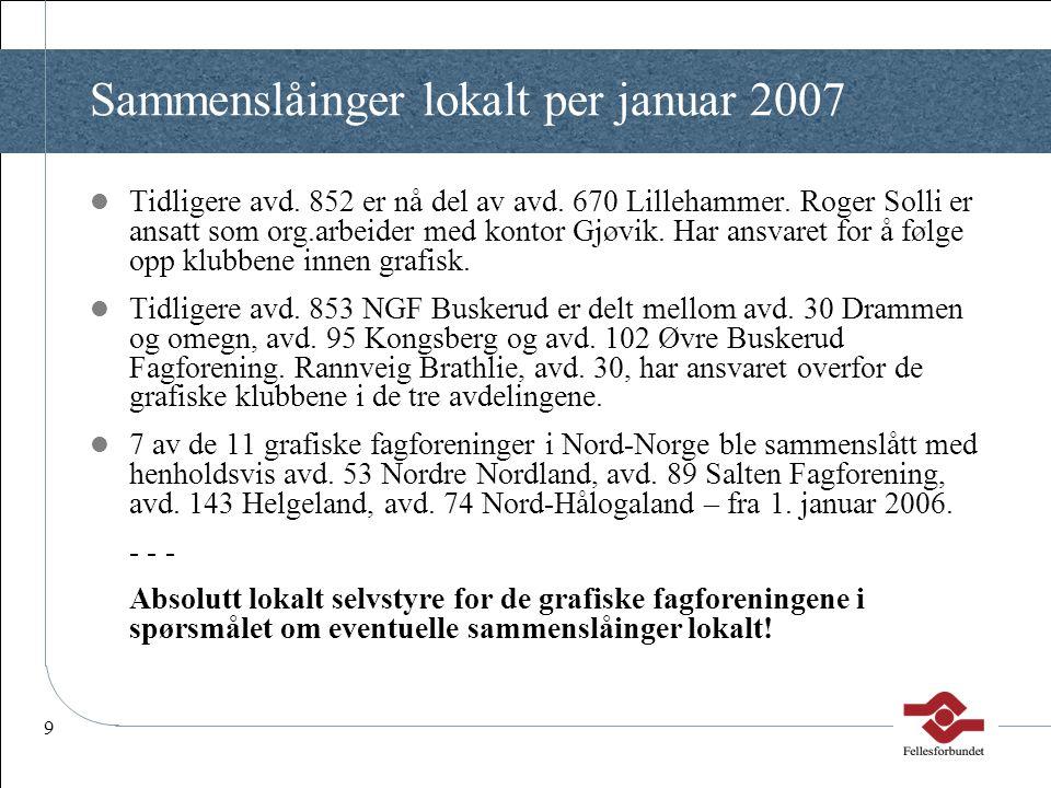9 Sammenslåinger lokalt per januar 2007  Tidligere avd. 852 er nå del av avd. 670 Lillehammer. Roger Solli er ansatt som org.arbeider med kontor Gjøv