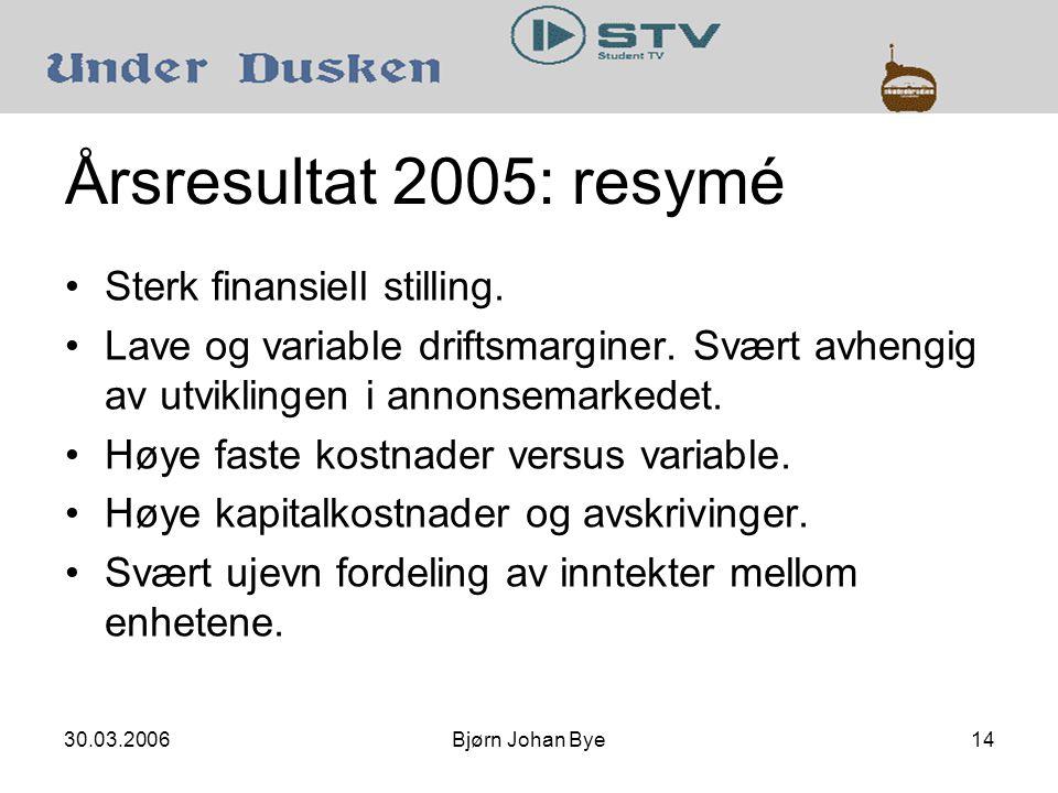 30.03.2006Bjørn Johan Bye14 Årsresultat 2005: resymé •Sterk finansiell stilling.