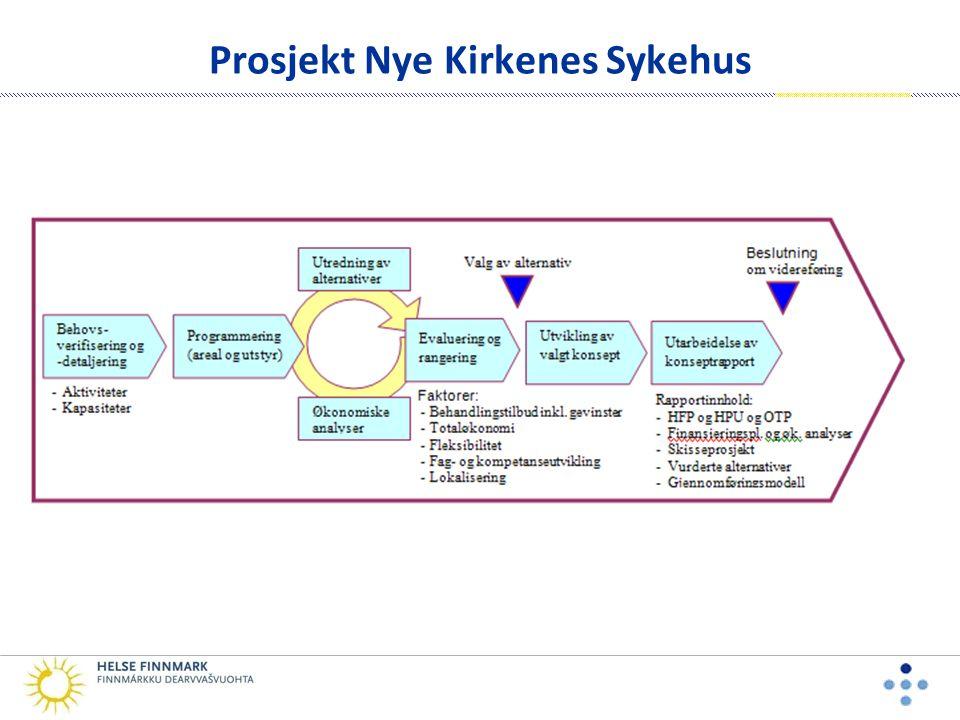 Prosjekt Nye Kirkenes Sykehus