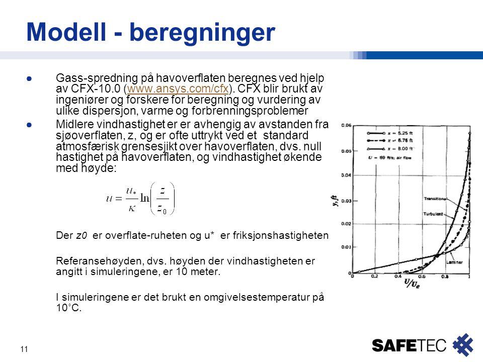 11 Modell - beregninger ●Gass-spredning på havoverflaten beregnes ved hjelp av CFX-10.0 (www.ansys.com/cfx). CFX blir brukt av ingeniører og forskere