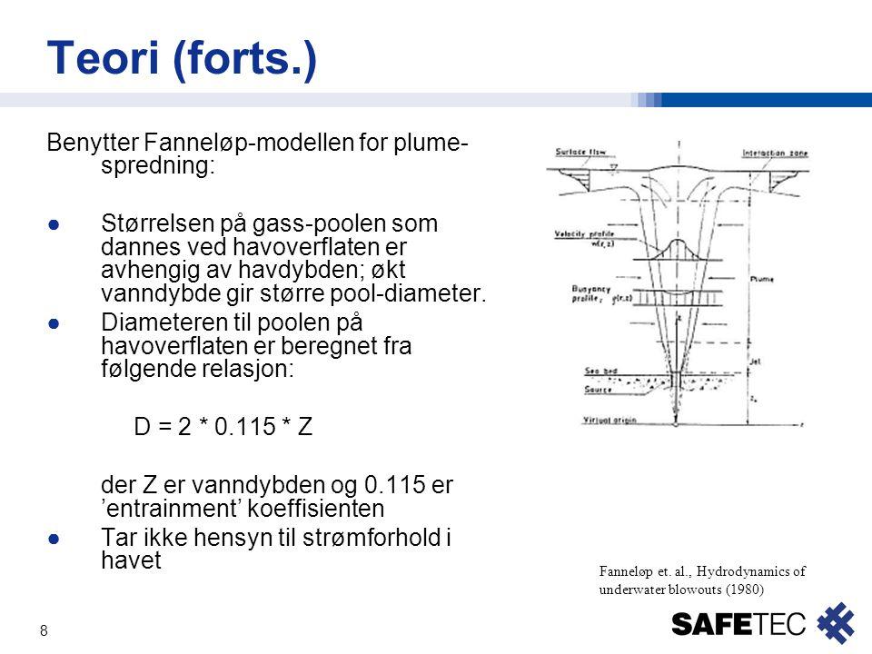 8 Teori (forts.) Benytter Fanneløp-modellen for plume- spredning: ●Størrelsen på gass-poolen som dannes ved havoverflaten er avhengig av havdybden; øk