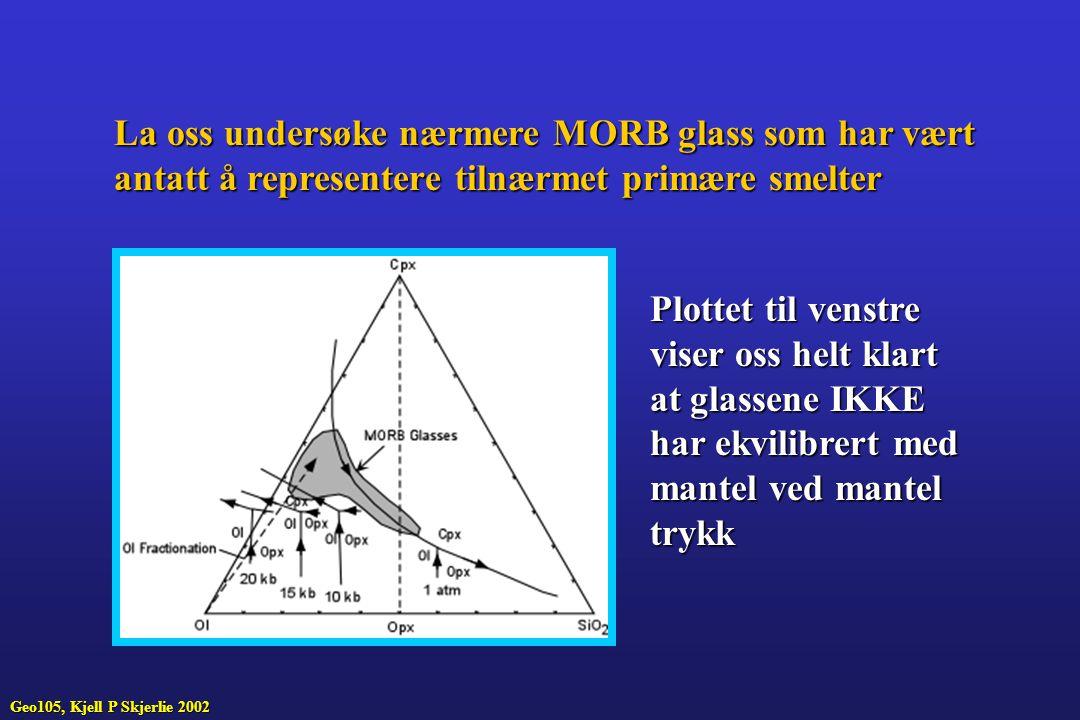 La oss undersøke nærmere MORB glass som har vært antatt å representere tilnærmet primære smelter Plottet til venstre viser oss helt klart at glassene